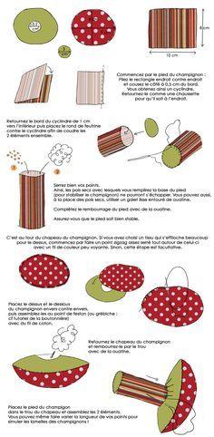 En dessin : confectionnez des champignons en tissu pour la chambre de votre enfant // http://www.deco.fr/loisirs-creatifs/actualite-568590-creer-champignon-tissu-chambre-enfant.html