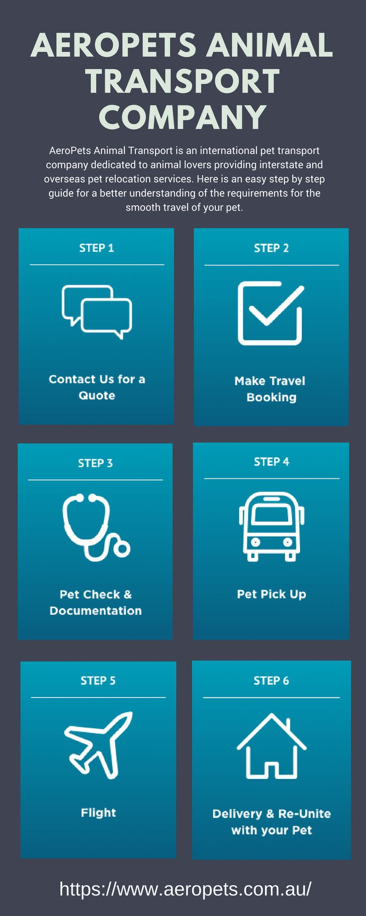 Aeropets  Animals Transport Company  Aeropets  Animals Transport is an international pet transport company dedicated to animal lovers providing interstate and overseas pet relocation services. This infographic shows the step by step guide for a better understanding of the requirements for the smooth travel of your pet.