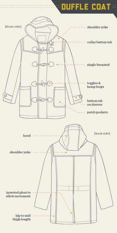 6 coats that will stand the test of time [5/6]: Duffel CoatThe Complete Series: Pea Coat / Trench Coat / Overcoat / Car Coat / Duffel Coat / ParkaVia