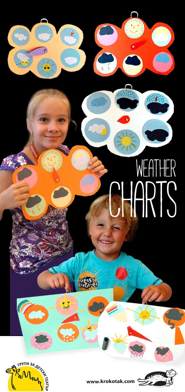 DIY Weather Chart
