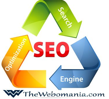 SEO Services And Overview of Article Creation & Article Submission