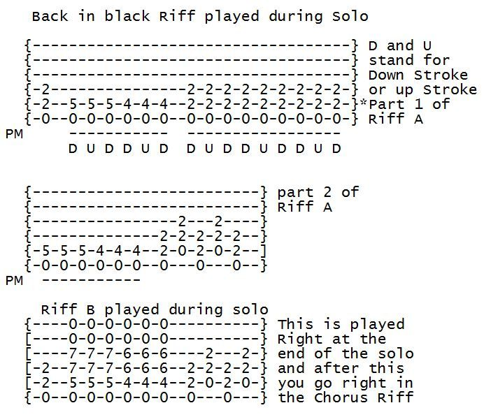 Guitar guitar tabs back in black : Guitar parts, Guitar solo and Guitar on Pinterest