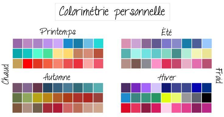 Enfin des astuces pour savoir quelles couleurs nous vont le mieux