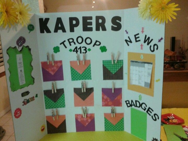 A work in progress. Under junior section we will have troop rules.  We will decide on specific kapers 2morrow and add the tags.