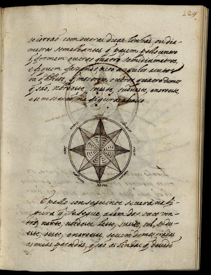 Cod. 13390 – 13862 - 281