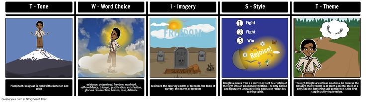 "Narrative of the Life of Frederick Douglass - TWIST: Another great way to engage your students is through the creation of storyboards that examine Tone, Word Choice, Imagery, Style, and Theme. This activity is referred to with the acronym ""TWIST"". In a TWIST, students focus on a particular paragraph or a few pages, to look deeper at the author's meaning."