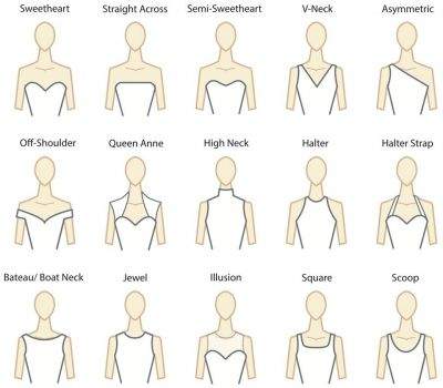 Types of Necklines with d'Italia Fabric Bridal Gown Examples
