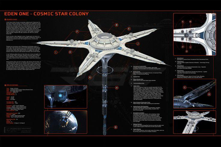 Commission Project - Eden One Space Station by GlennClovis.deviantart.com on @DeviantArt