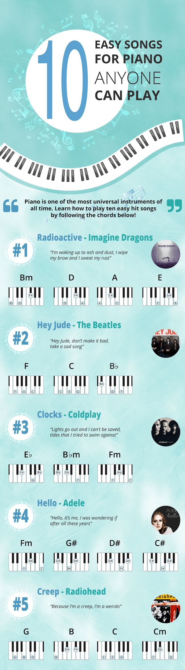 You can learn all of your favorite piano songs with this ...