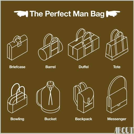 A visual glossary of man bags Via More Visual Glossaries (for Him): Backpacks / Brogues / Cowboy Hats  / Cuffs / Hangers / Hats / Jackets/Co...