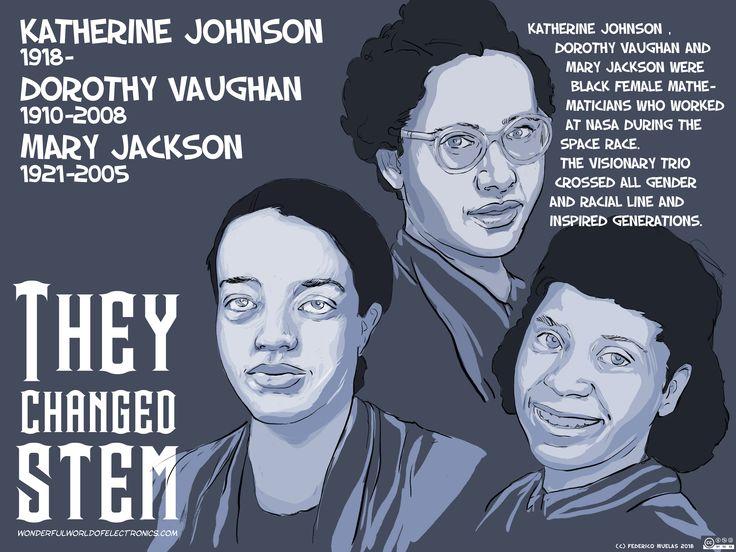 biography of dorothy johnson vaughan Dorothy johnson vaughan nasceu no dia 20 de setembro de 1910 em  em:.