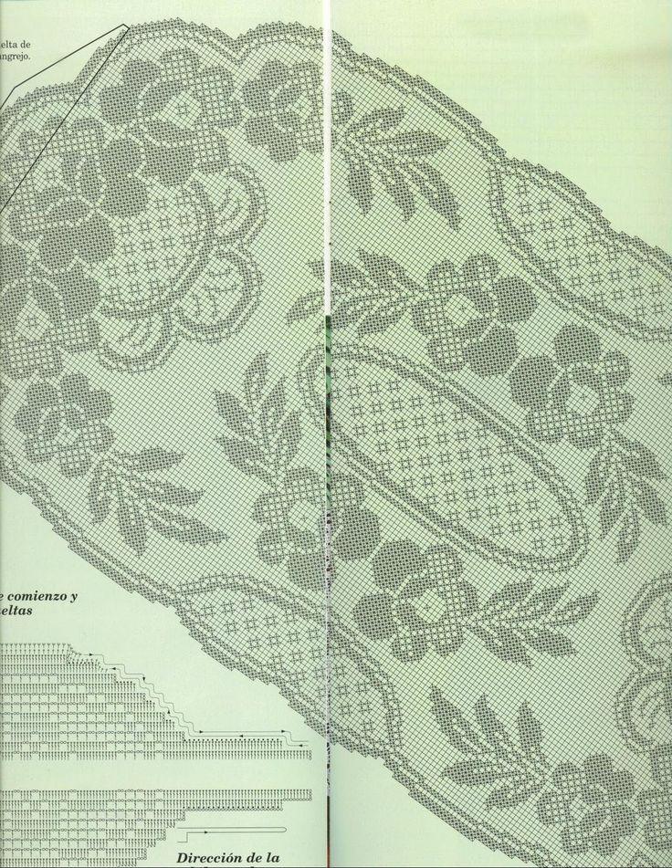 Mais um belo centro de mesa em crochê filé, com motivos de rosas !