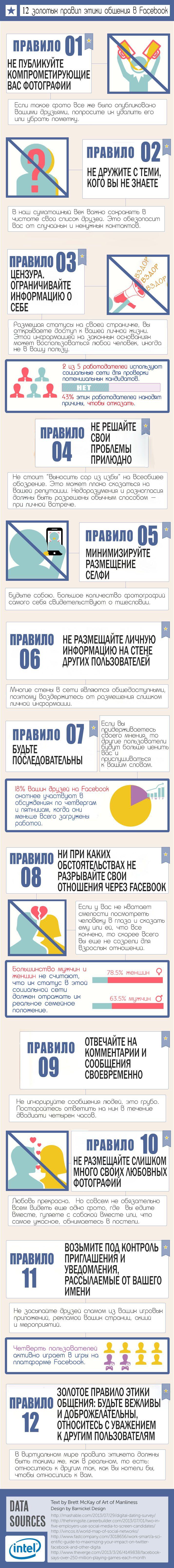 Про прекрасный Facebook Инфографика