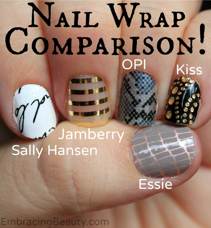 I've been thinking about doing this post for a while and I'm excited to finally be doing it!! I'm currently reviewing five different nail wrap (stickers, decals, shields, or whatever name you call them). I'm only on day two and they look the same as they did on day one, pictured above. I'm