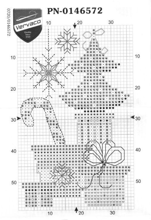 25+ unieke ideeën over Plastic canvas patronen op
