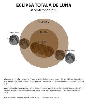 Daniele: Eclipsa totala de LUNA ROSIE, 28.09.2015  http://daniela-florentina.blogspot.ro/2015/09/eclipsa-totala-de-luna-rosie-28092015.html