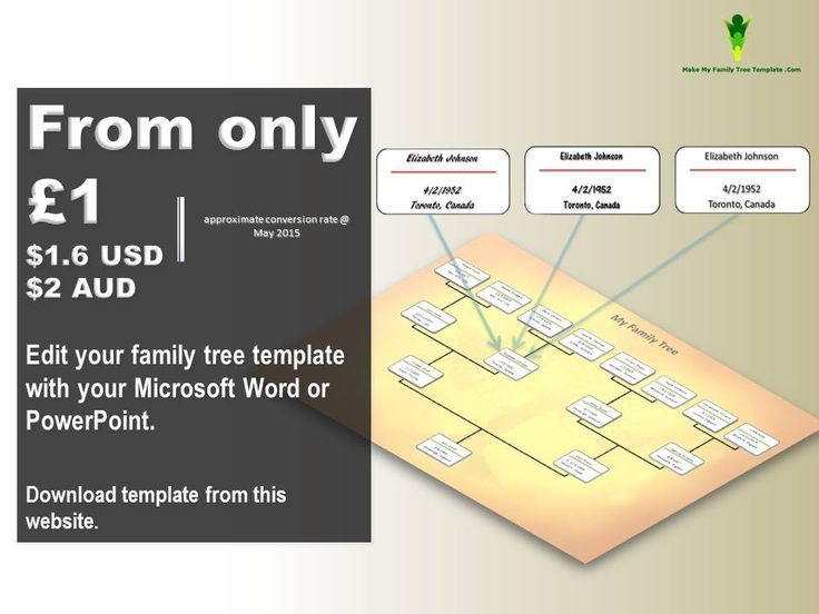 The Best Family History And Family Trees Images On Pinterest - How to make family tree in powerpoint