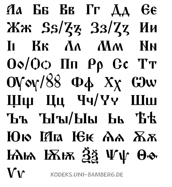 Kodeks - Old Church Slavonic Script