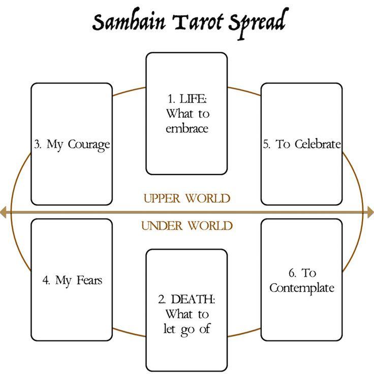 A tarot spread for Samhain and Halloween