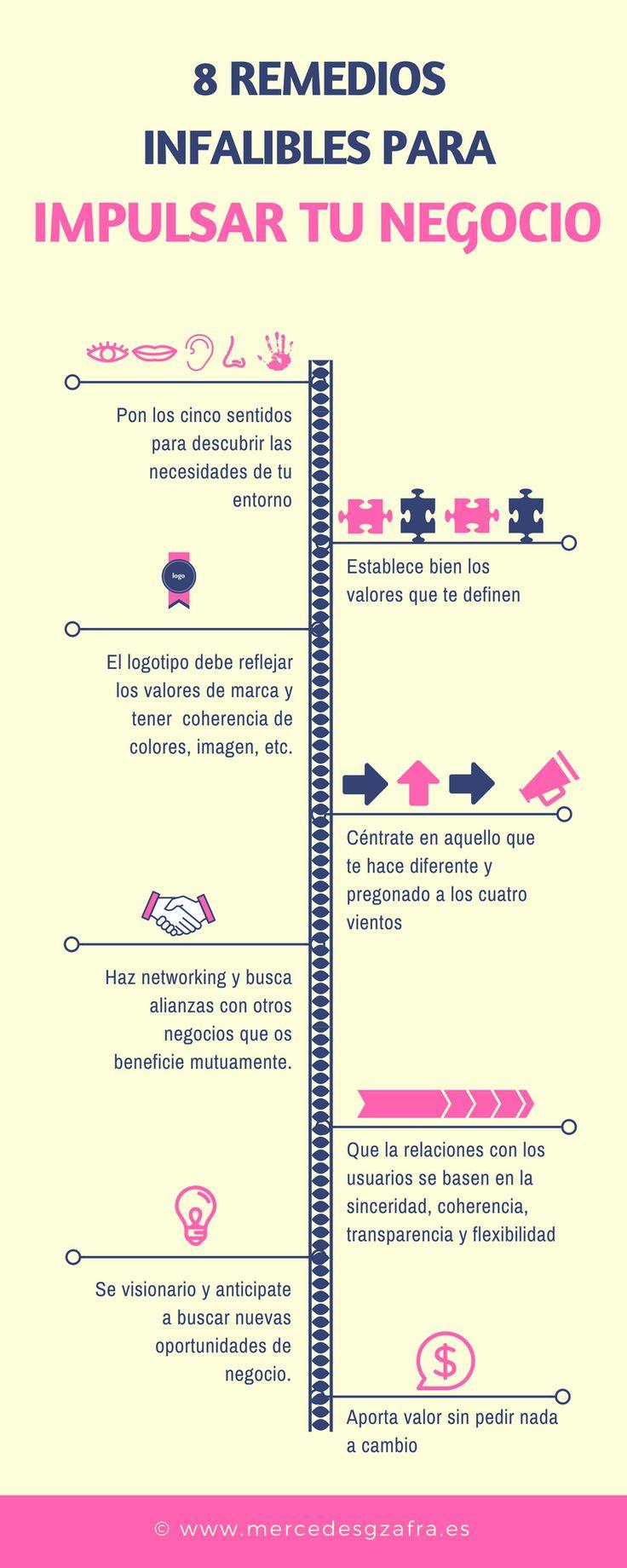 Conoce en la siguiente #infografia 8 remedios infalibles para impulsar tu negocio. #Marketing #pymes #pyme #estrategia #MarketingDigital