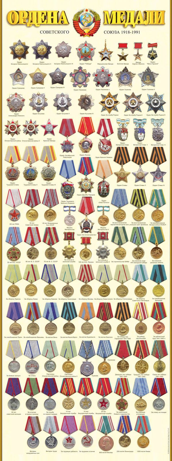 Russian Pins and Medals 1918 - 1991
