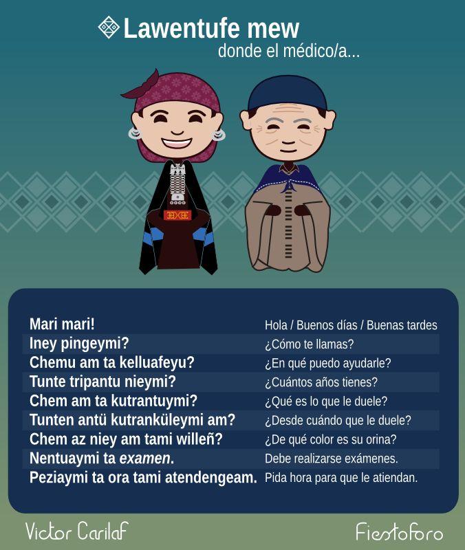 Lawentufe mew / En el médico
