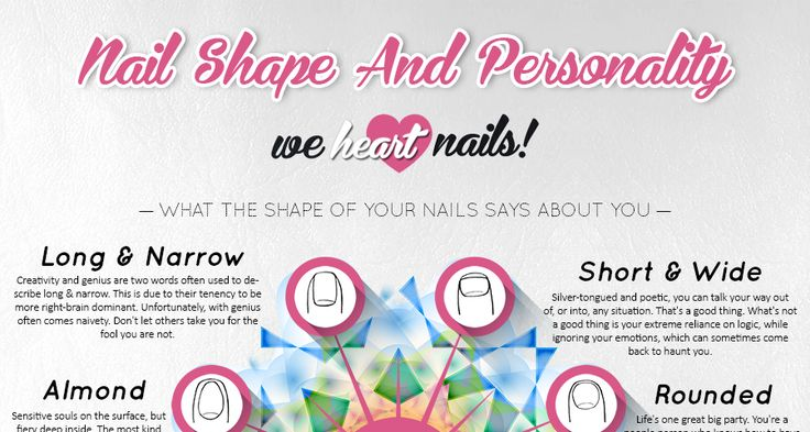 Exciting new research has linked the shape of your nails to certain personality traits. We've tested it ourselves and it's amazingly accurate. What does it say about you? There's only one way to find out!