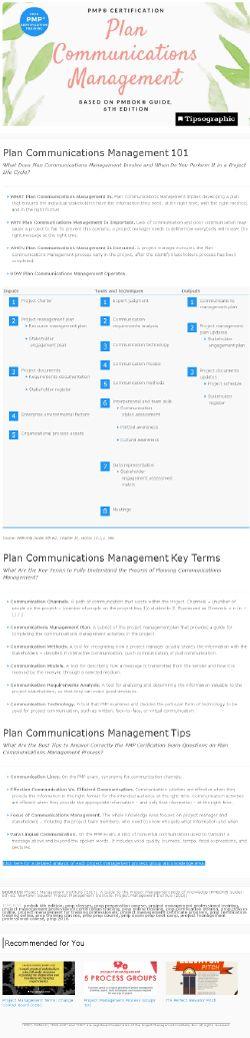 25+ beste ideeën over Projectmanagement op Pinterest - quality management plan
