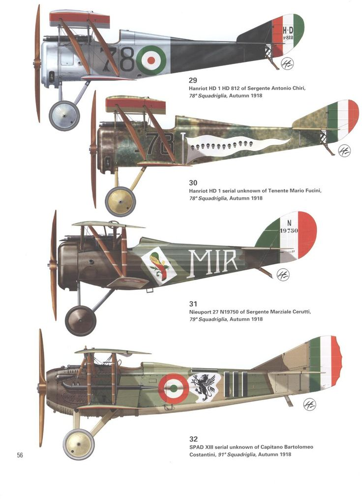Italian WWI aircraft