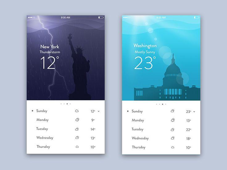 Weather App Concept by Yogie Ismanda