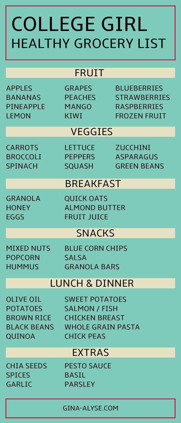 I'm not in college anymore but this is cheap & easy for a busy mommy! Healthy College Girl Grocery List | Fruit + Veggies + Breakfast + Lunch + Dinner ideas!