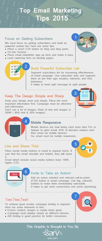 50 best Email Strategy images on Pinterest | Email design, Email ...