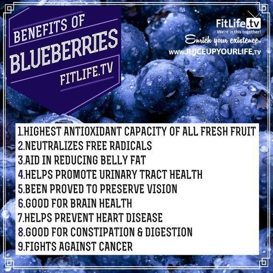Blueberries help in reducing belly fat