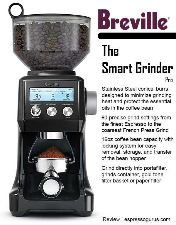 Breville Smart Grinder Pro Expert Review Pros Cons Features Price Best Coffee Grinder Breville Coffee Grinder
