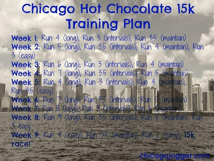 Hot Chocolate 15k Training Plan | chicagojogger.com