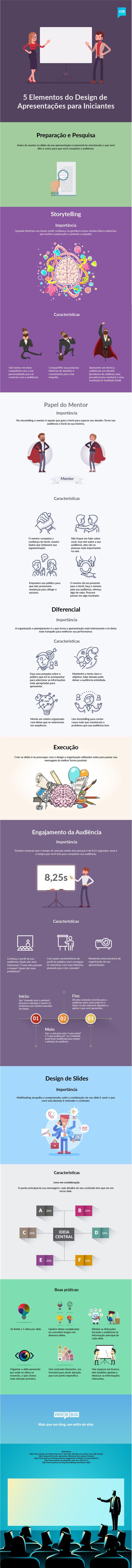 [Infográfico] O Design de Apresentações para Iniciantes | Viver de Blog