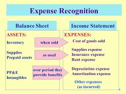 If the dollar amount of supplies is significant, the amount of unused supplies as of the balance sheet date should be reported in the asset account Supplies or Supplies on Hand. The supplies that have been used during the accounting period should be reported in the income statement account Supplies Expense.