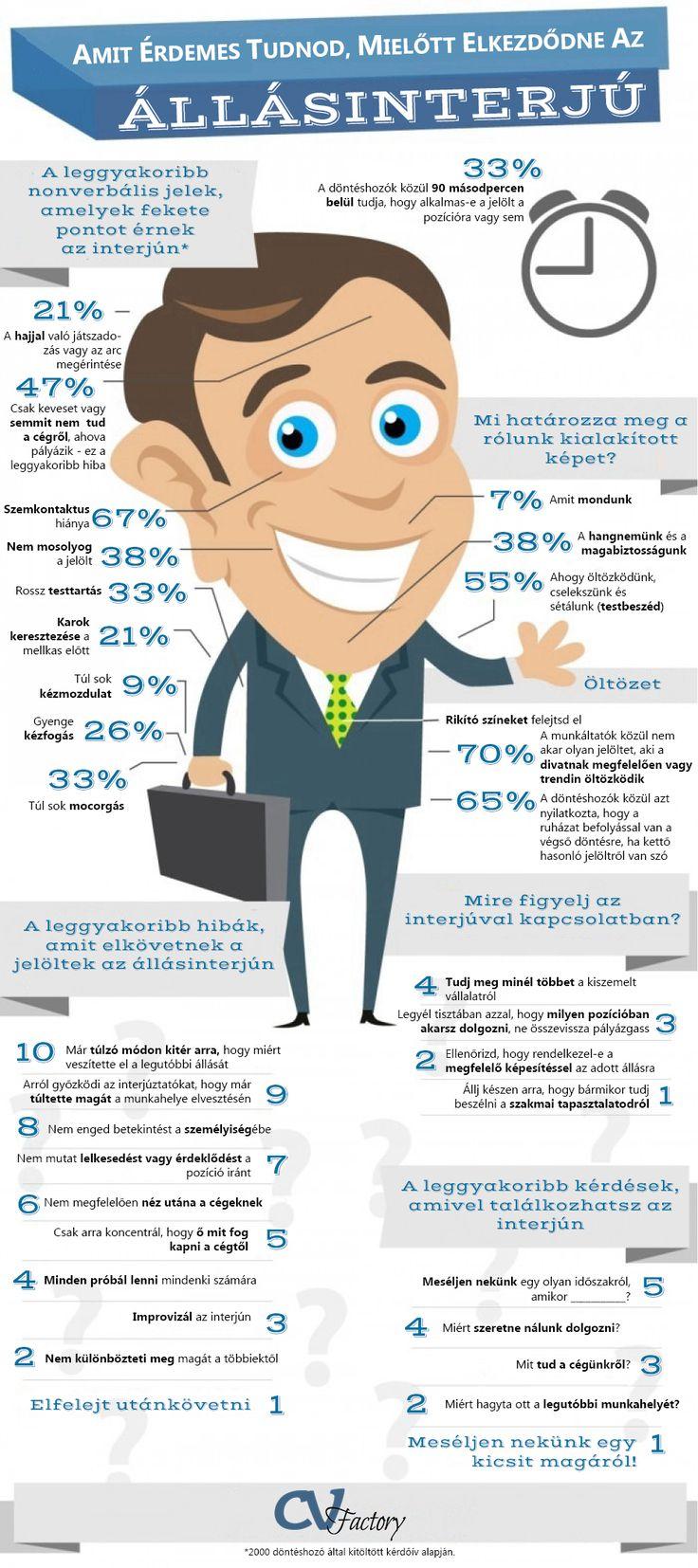 Interjú tippek: Mire figyelj az állásinterjú alatt? - CV Factory