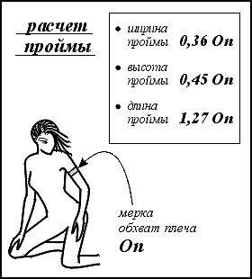 Шитье | Записи в рубрике Шитье | Дневник LubovLi : LiveInternet - Российский Сервис Онлайн-Дневников