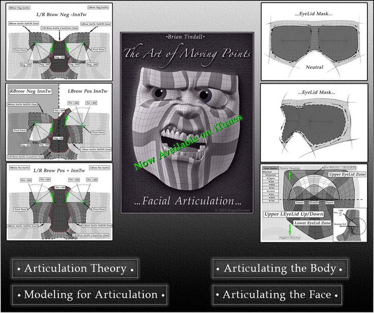 Articulation Home Page