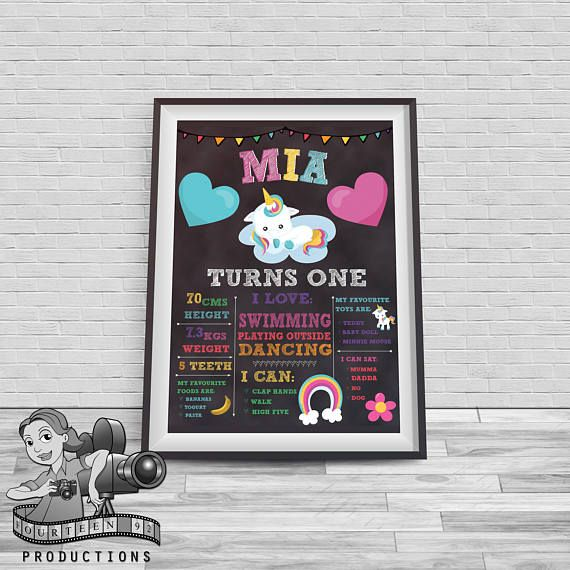 Baby Unicorn Chalkboard Milestone Poster