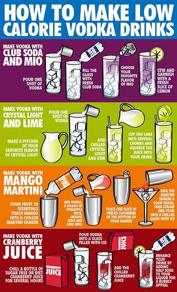 Low Calorie Vodka Drinks