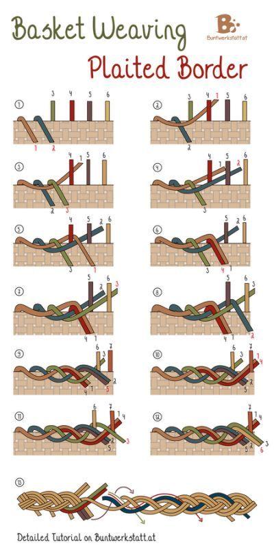 Tutorial para tejido de cestas
