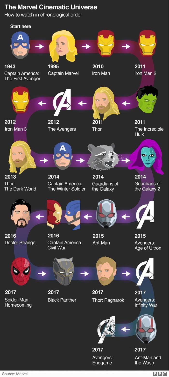 download film avenger end of game