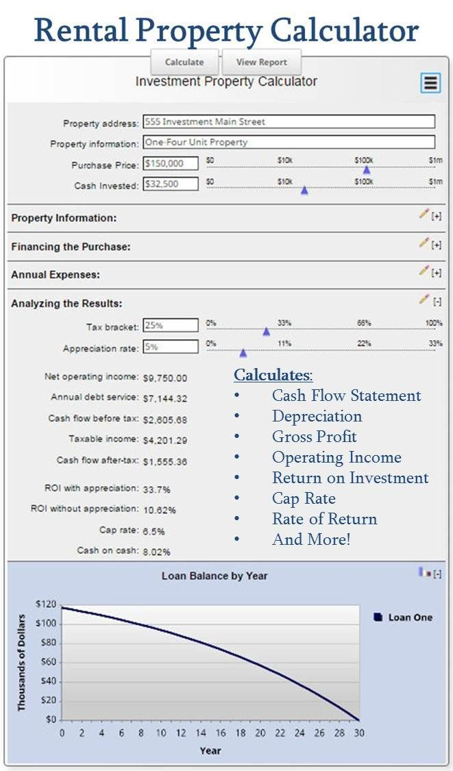 Investing - Rental Property Calculator determines: Cash Flow Statement, Depreciation, Gross Profit - Operating Income, Return on Investment, Cap Rate, Rate of Return and much more!