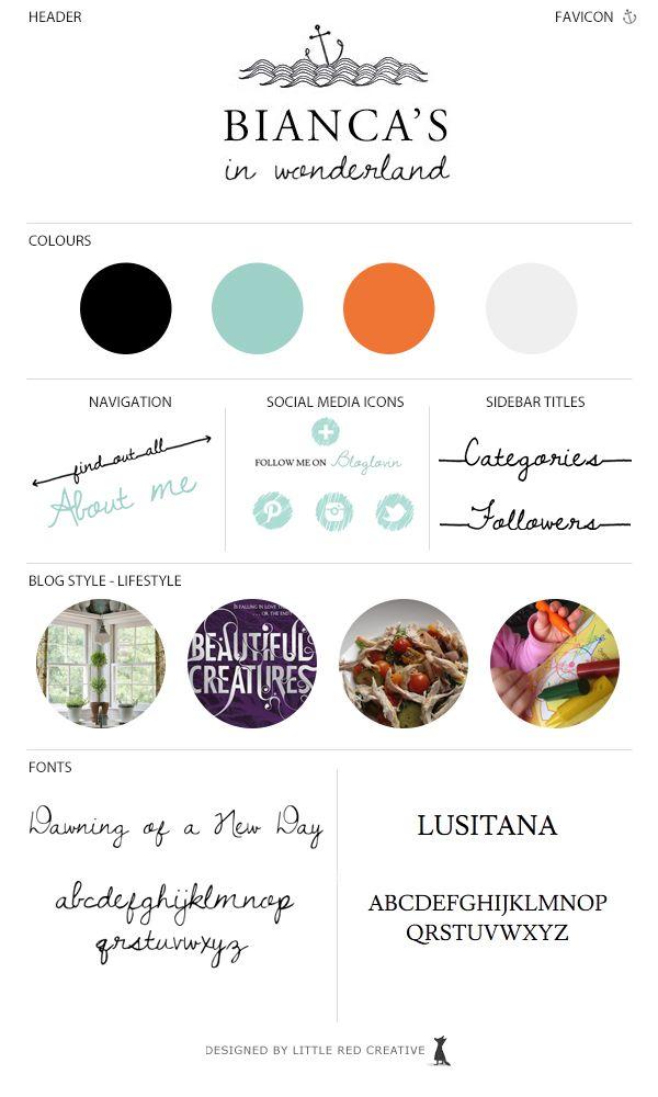 Bianca's In Wonderland blog design