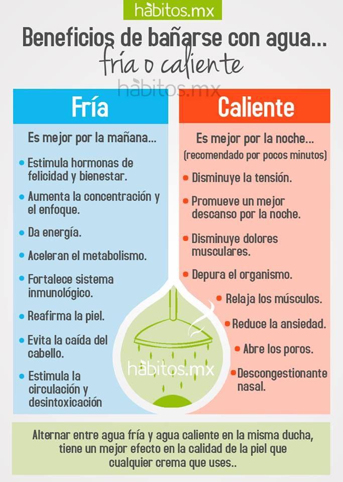 Hábitos Health Coaching | BENEFICIOS DE BAÑARSE CON AGUA FRÍA O CALIENTE