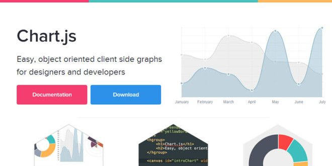 create html5 canvas based chart more easily with chart.js