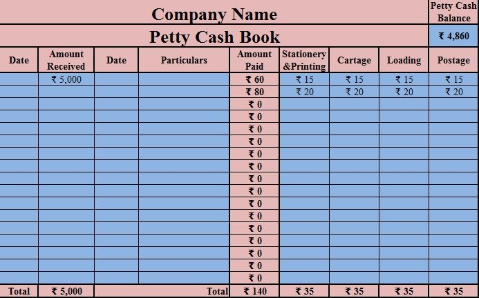 download petty cash book excel template  with images