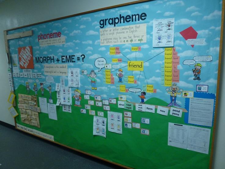The Word Depot introduces morpheme, grapheme, phoneme to 4th & 5th graders.